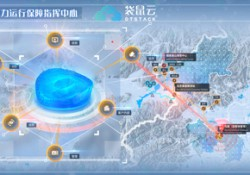 选择完美的广州可视化工具让数据分析变得更加的简单