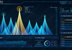 西安数字孪生系统让你感知物理世界的神奇