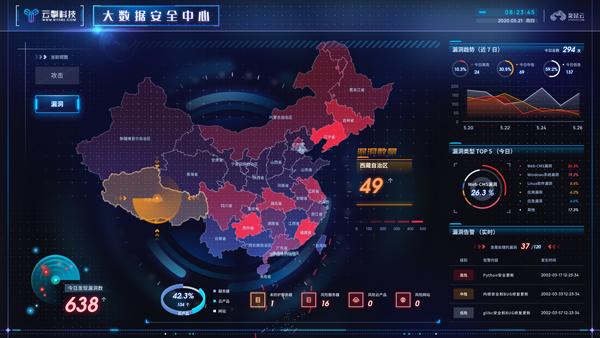 济南可视化数据分析